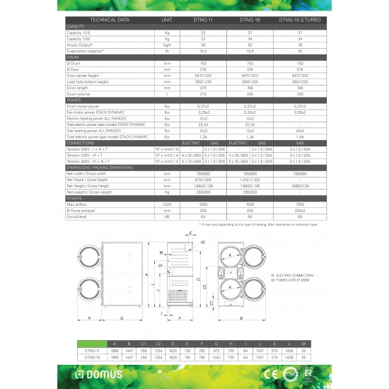 Сушилни DTM-2-18 COMFORT